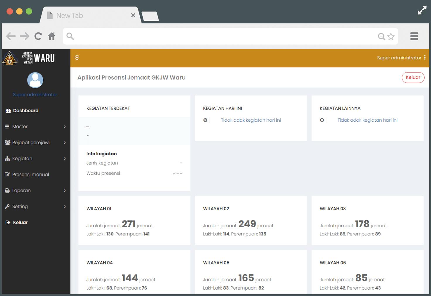 Dashboard - Church Attendance Application System